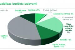 Budzets-cmyk